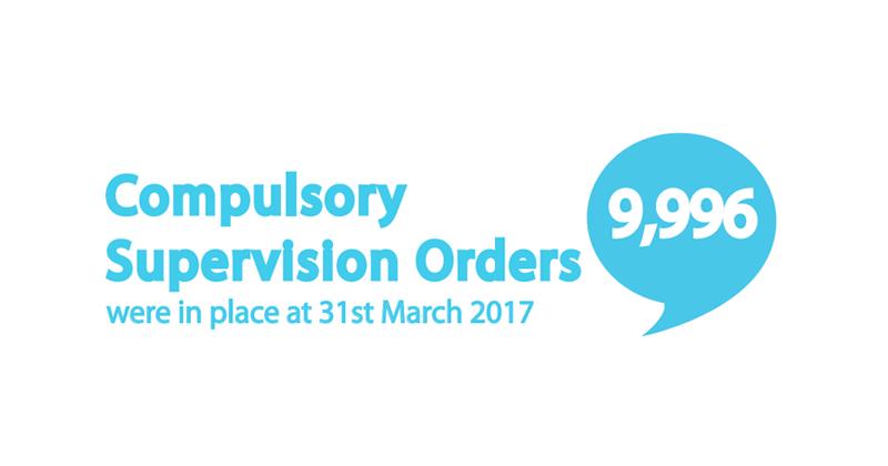 Compulsory-Supervision