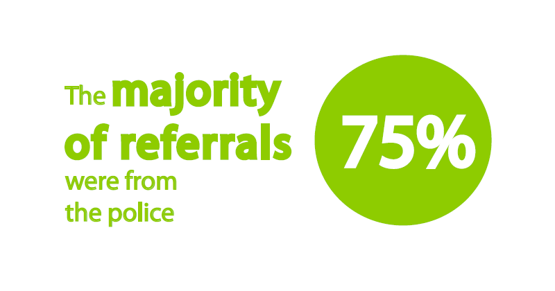 majority-of-referrals-A