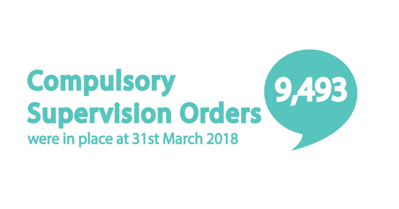 Compulsory-Supervision-Orders